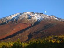 クソみてえなウンコのアクセスアップと富士山